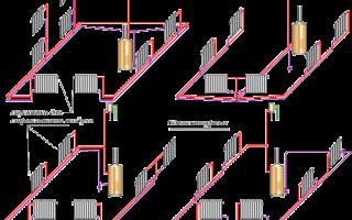 Система отопления в частном
