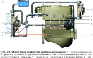 Схема подключения вентилятора охлаждения через реле