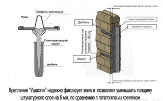 Как поставить маяки для штукатурки