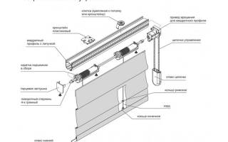 Механизм для римских штор