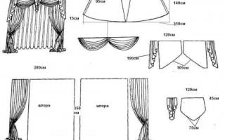 Как нарисовать шторы карандашом?