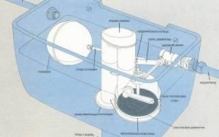 Как починить унитаз который течет с кнопкой