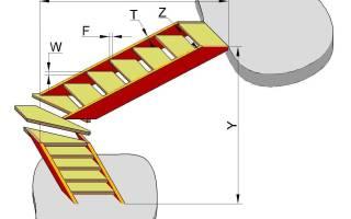Программа для расчета лестниц онлайн