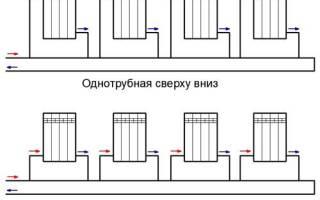 Двухтрубная или однотрубная система отопления частного дома?