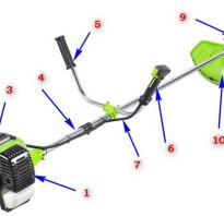 Как работает триммер
